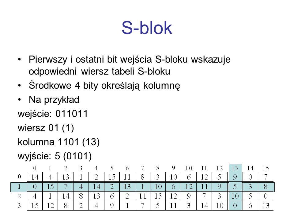 S-blok Pierwszy i ostatni bit wejścia S-bloku wskazuje odpowiedni wiersz tabeli S-bloku. Środkowe 4 bity określają kolumnę.