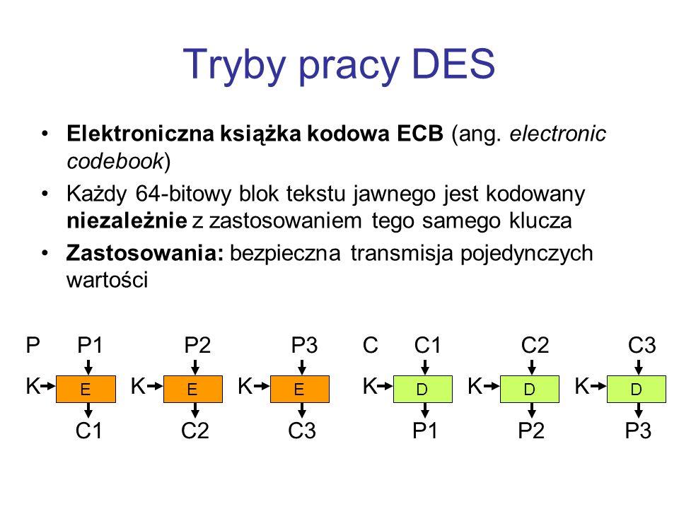 Tryby pracy DES Elektroniczna książka kodowa ECB (ang. electronic codebook)
