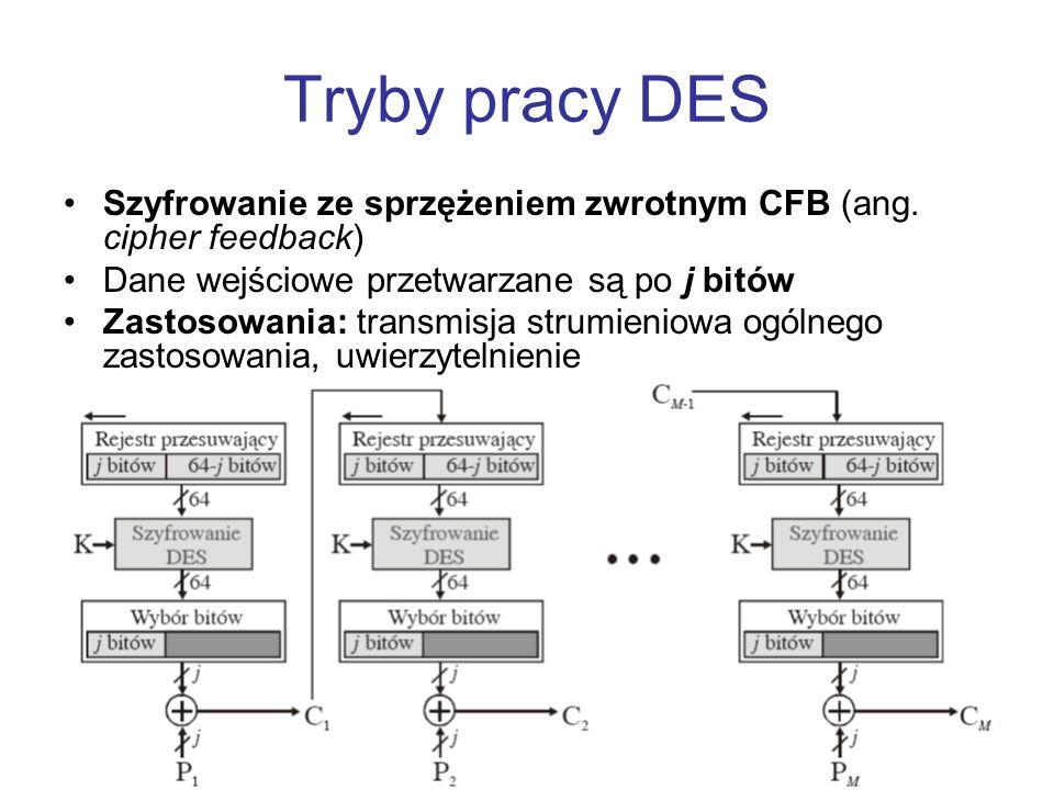 Tryby pracy DES Szyfrowanie ze sprzężeniem zwrotnym CFB (ang. cipher feedback) Dane wejściowe przetwarzane są po j bitów.