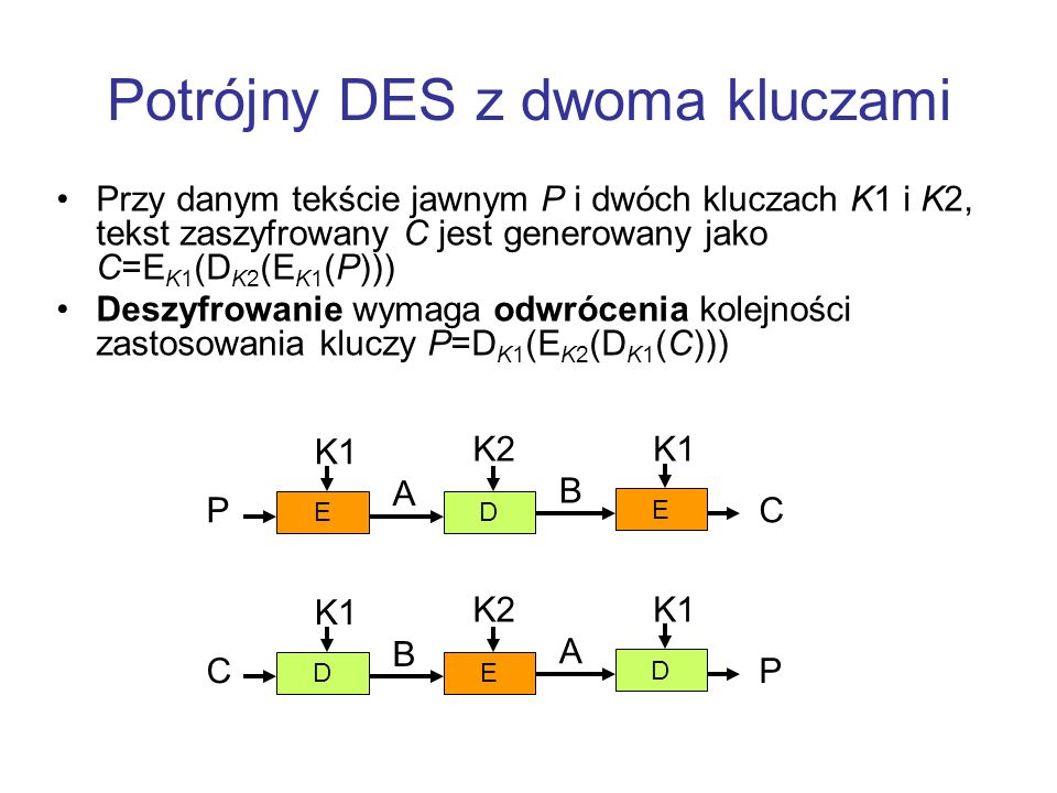 Potrójny DES z dwoma kluczami
