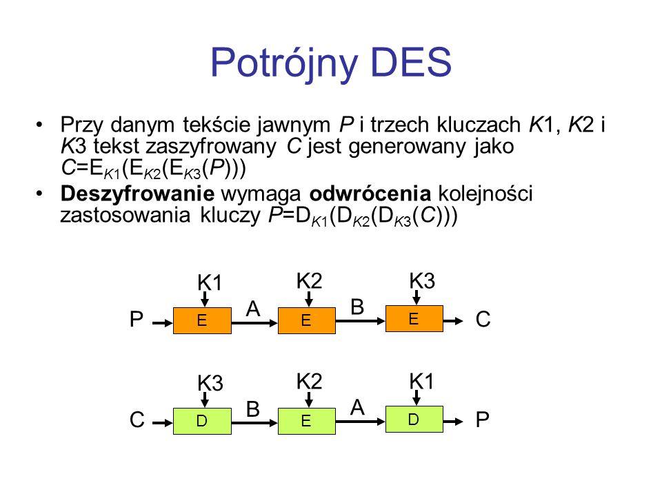 Potrójny DES Przy danym tekście jawnym P i trzech kluczach K1, K2 i K3 tekst zaszyfrowany C jest generowany jako C=EK1(EK2(EK3(P)))