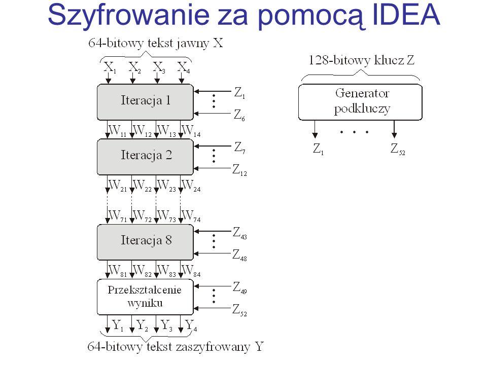 Szyfrowanie za pomocą IDEA