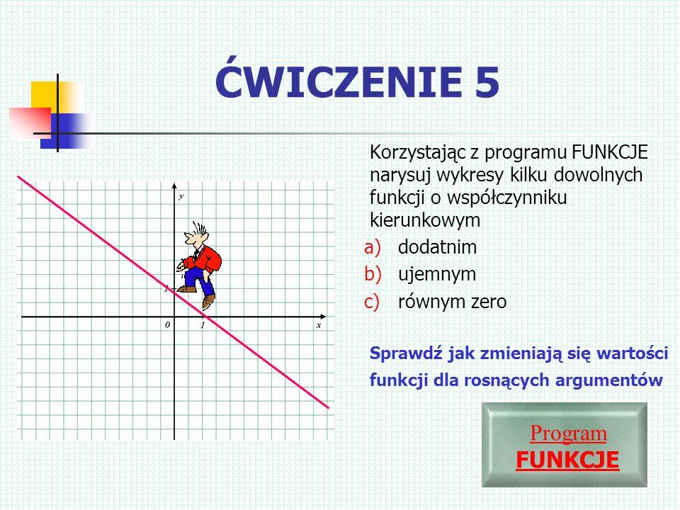 ĆWICZENIE 5Korzystając z programu FUNKCJE narysuj wykresy kilku dowolnych funkcji o współczynniku kierunkowym.