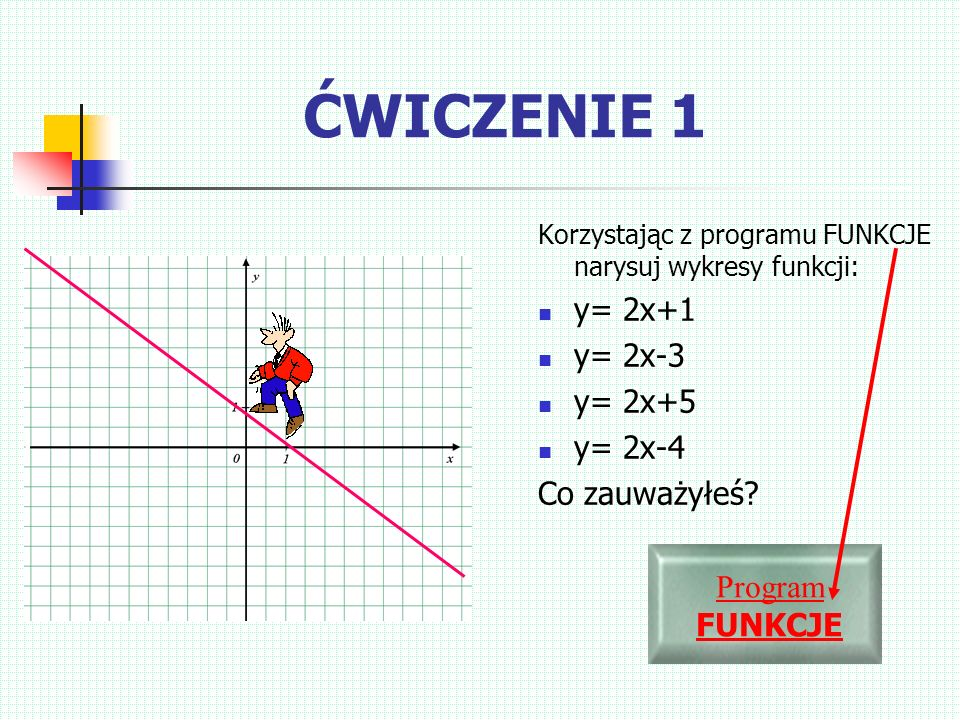 ĆWICZENIE 1 y= 2x+1 y= 2x-3 y= 2x+5 y= 2x-4 Co zauważyłeś