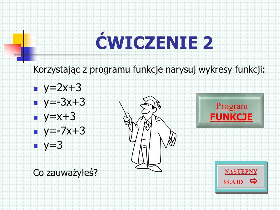 ĆWICZENIE 2 y=2x+3 y=-3x+3 y=x+3 y=-7x+3 y=3