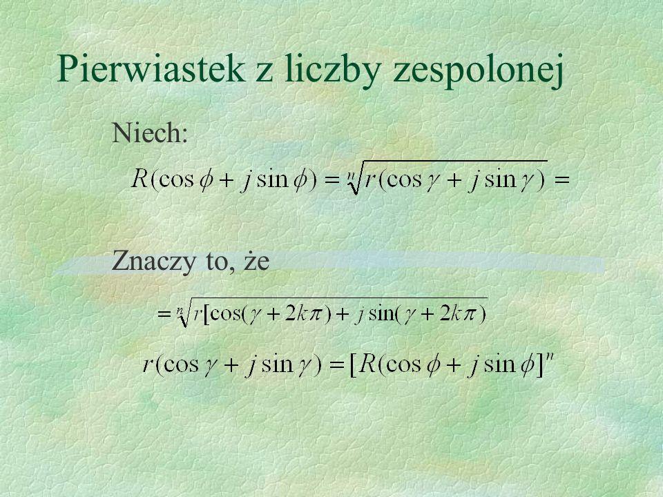Pierwiastek z liczby zespolonej