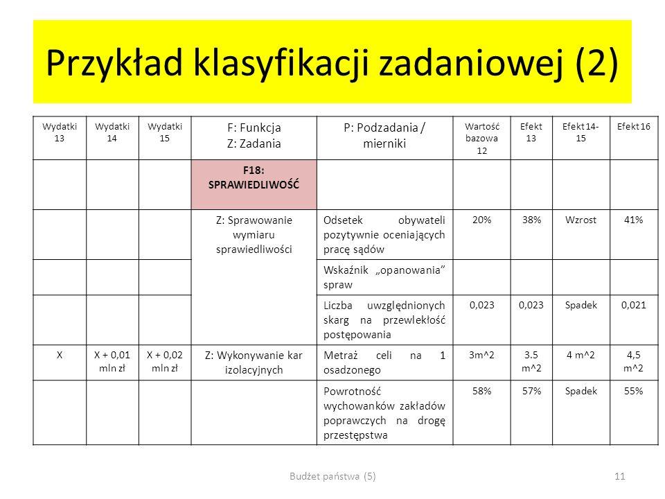 Przykład klasyfikacji zadaniowej (2)