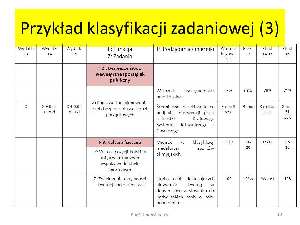 Przykład klasyfikacji zadaniowej (3)