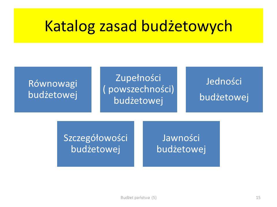 Katalog zasad budżetowych