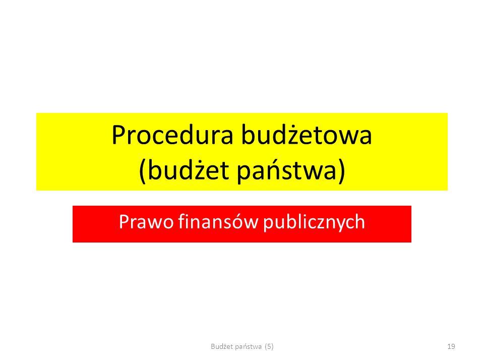 Procedura budżetowa (budżet państwa)