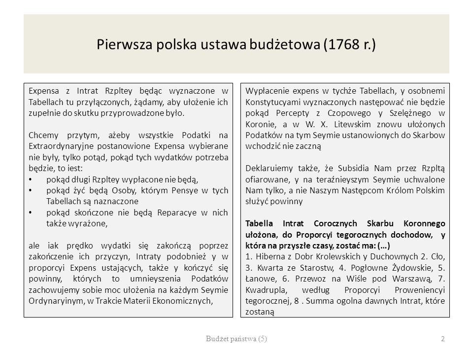 Pierwsza polska ustawa budżetowa (1768 r.)