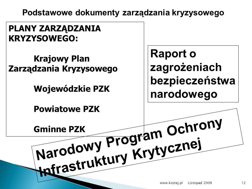 Narodowy Program Ochrony Infrastruktury Krytycznej