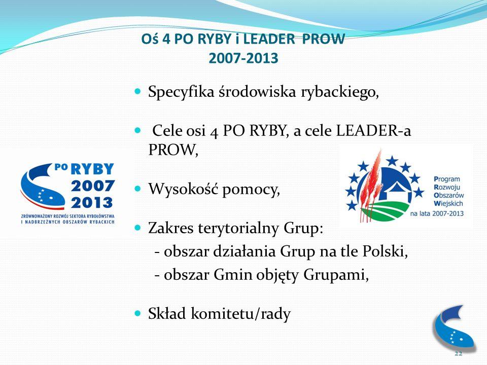 Oś 4 PO RYBY i LEADER PROW 2007-2013