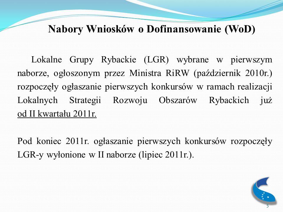 Nabory Wniosków o Dofinansowanie (WoD)