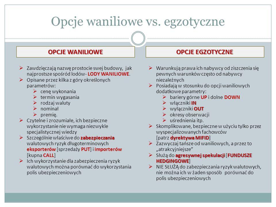 Opcje waniliowe vs. egzotyczne