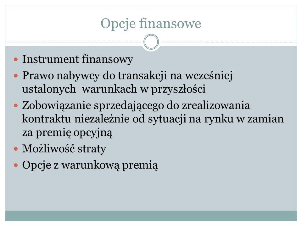 Opcje finansowe Instrument finansowy