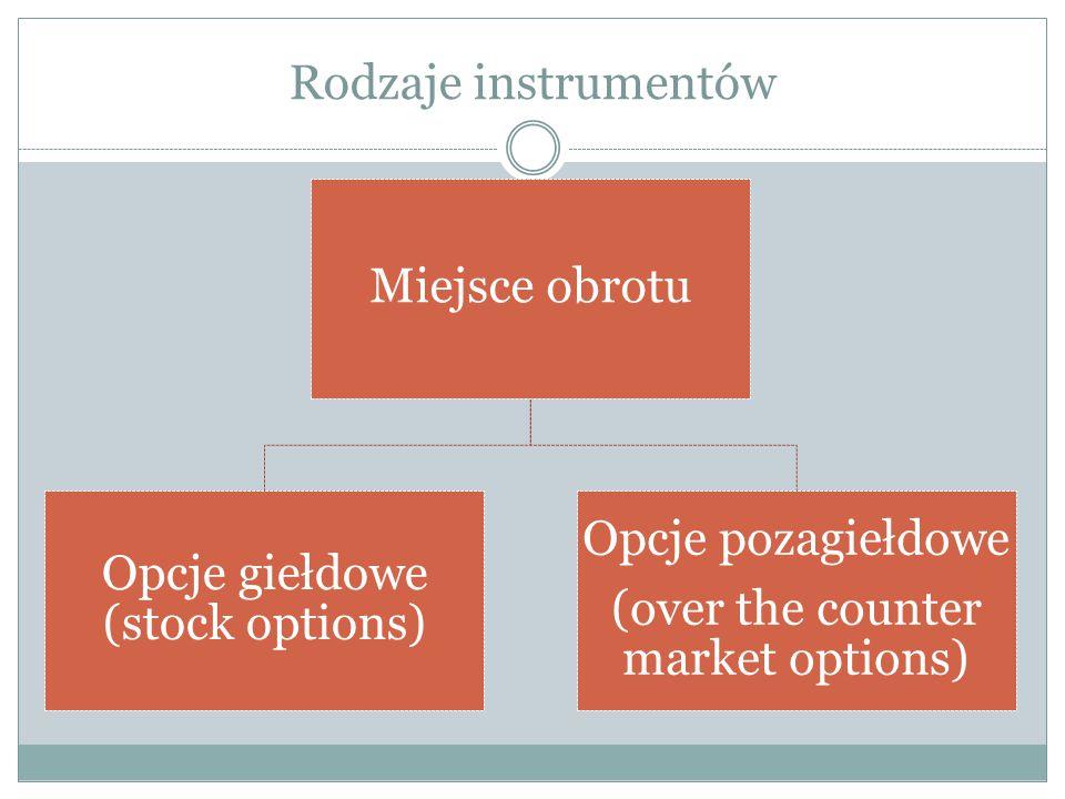 Rodzaje instrumentów Miejsce obrotu Opcje giełdowe (stock options)