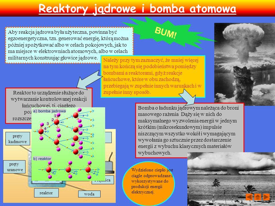 Reaktory jądrowe i bomba atomowa