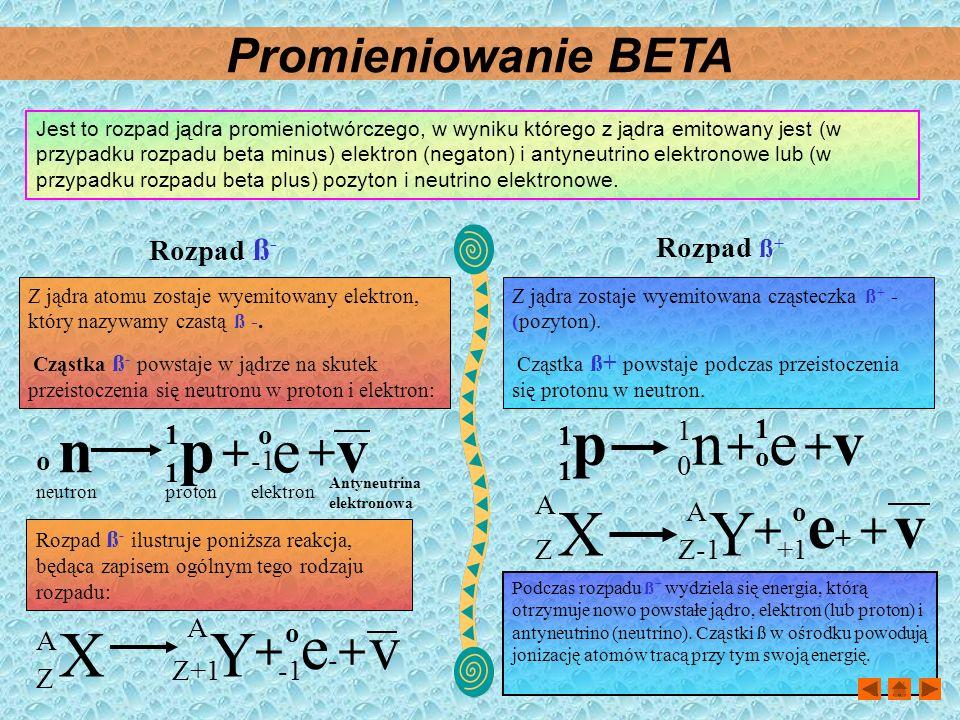 p n e v n p e v Y X e+ v Y X e- v Promieniowanie BETA + + + +