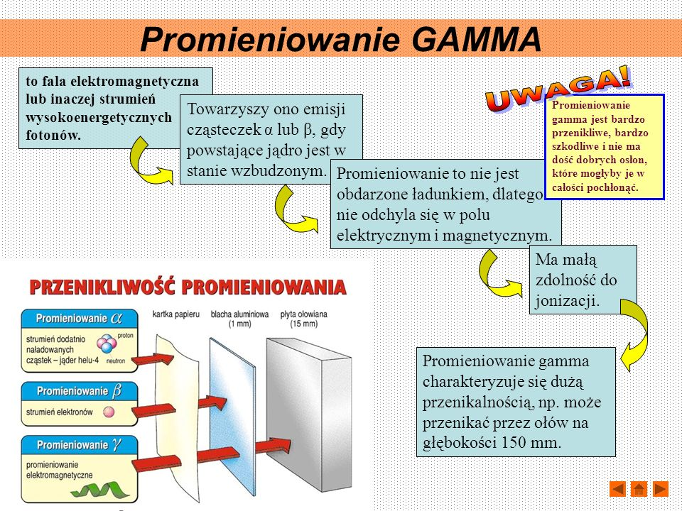 Promieniowanie GAMMA UWAGA!