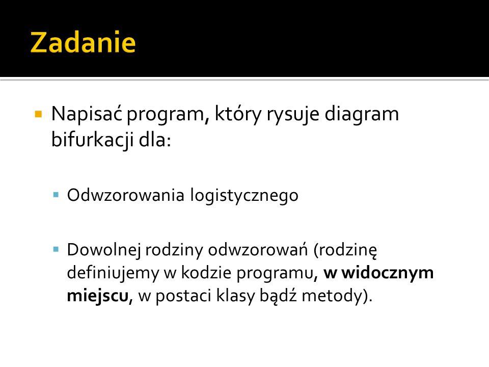 Zadanie Napisać program, który rysuje diagram bifurkacji dla: