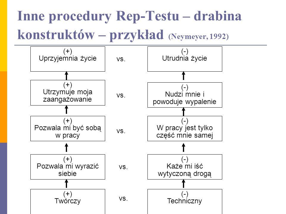 Inne procedury Rep-Testu – drabina konstruktów – przykład (Neymeyer, 1992)