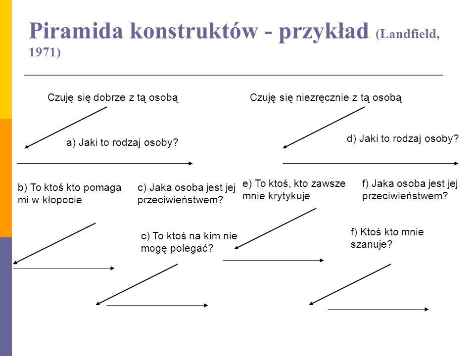 Piramida konstruktów - przykład (Landfield, 1971)