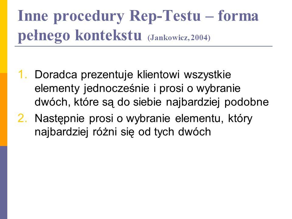 Inne procedury Rep-Testu – forma pełnego kontekstu (Jankowicz, 2004)