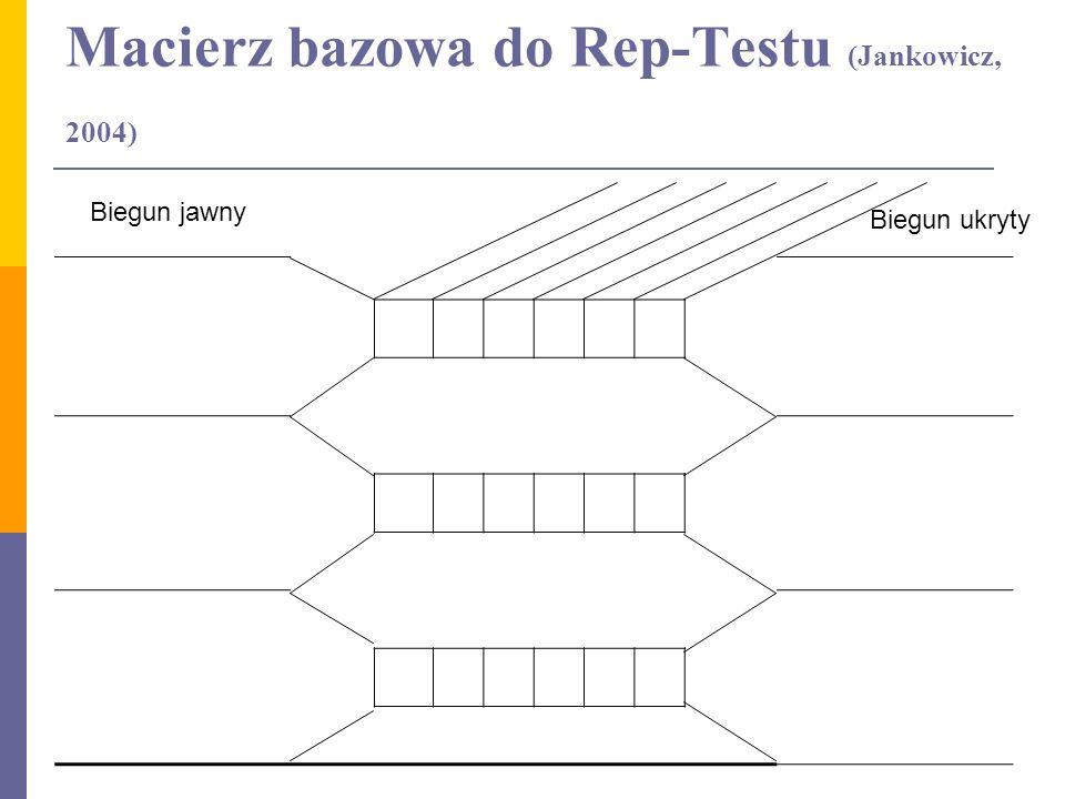Macierz bazowa do Rep-Testu (Jankowicz, 2004)