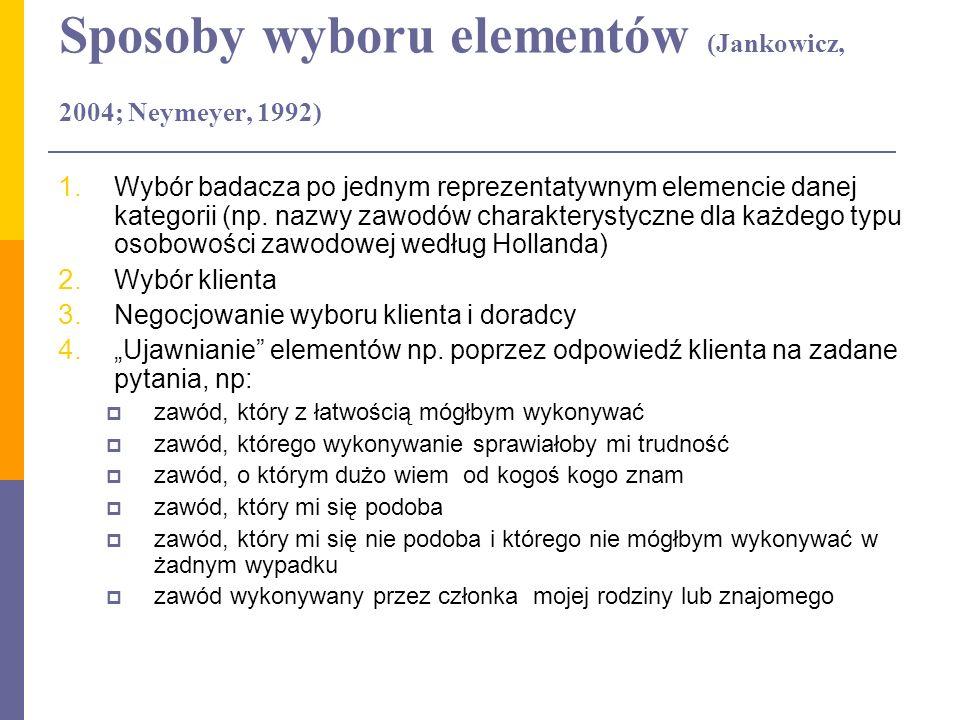 Sposoby wyboru elementów (Jankowicz, 2004; Neymeyer, 1992)