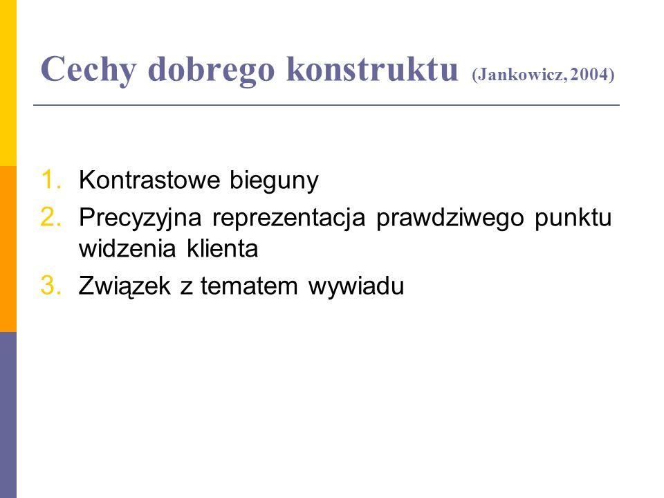 Cechy dobrego konstruktu (Jankowicz, 2004)