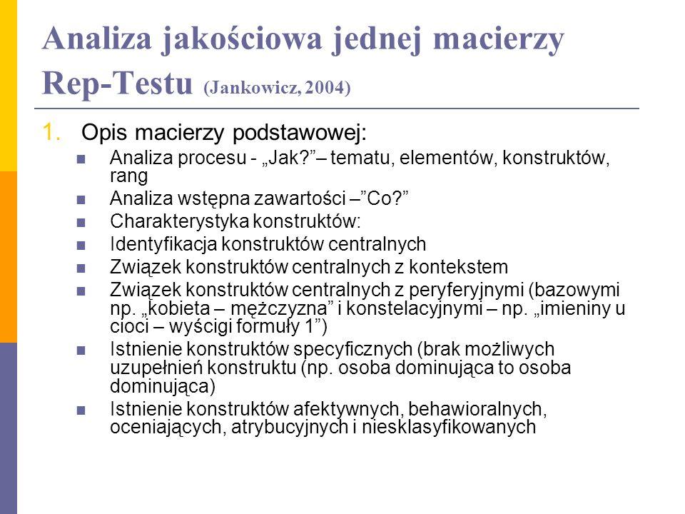 Analiza jakościowa jednej macierzy Rep-Testu (Jankowicz, 2004)