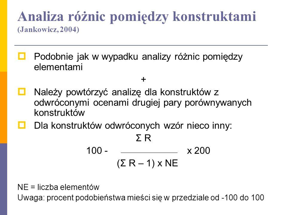 Analiza różnic pomiędzy konstruktami (Jankowicz, 2004)