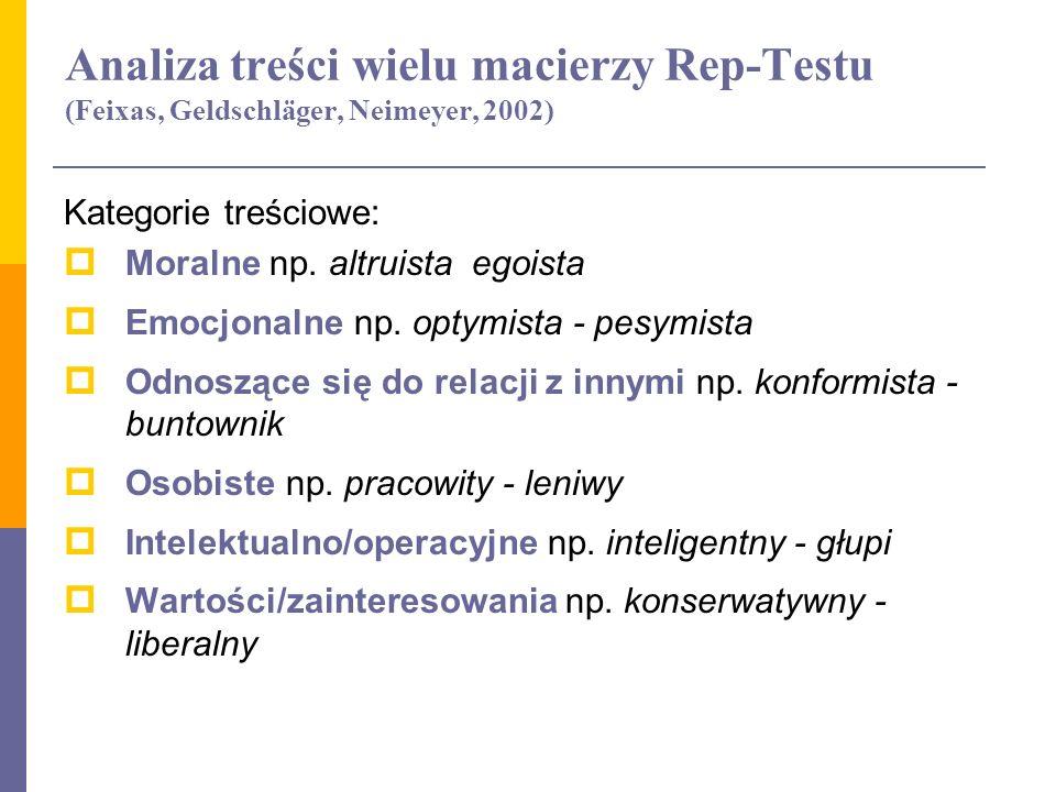 Analiza treści wielu macierzy Rep-Testu (Feixas, Geldschläger, Neimeyer, 2002)
