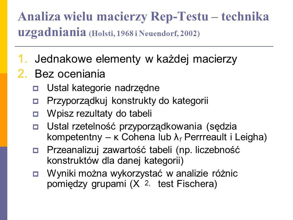 Analiza wielu macierzy Rep-Testu – technika uzgadniania (Holsti, 1968 i Neuendorf, 2002)