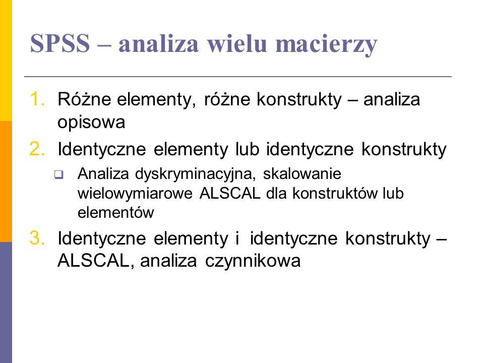SPSS – analiza wielu macierzy