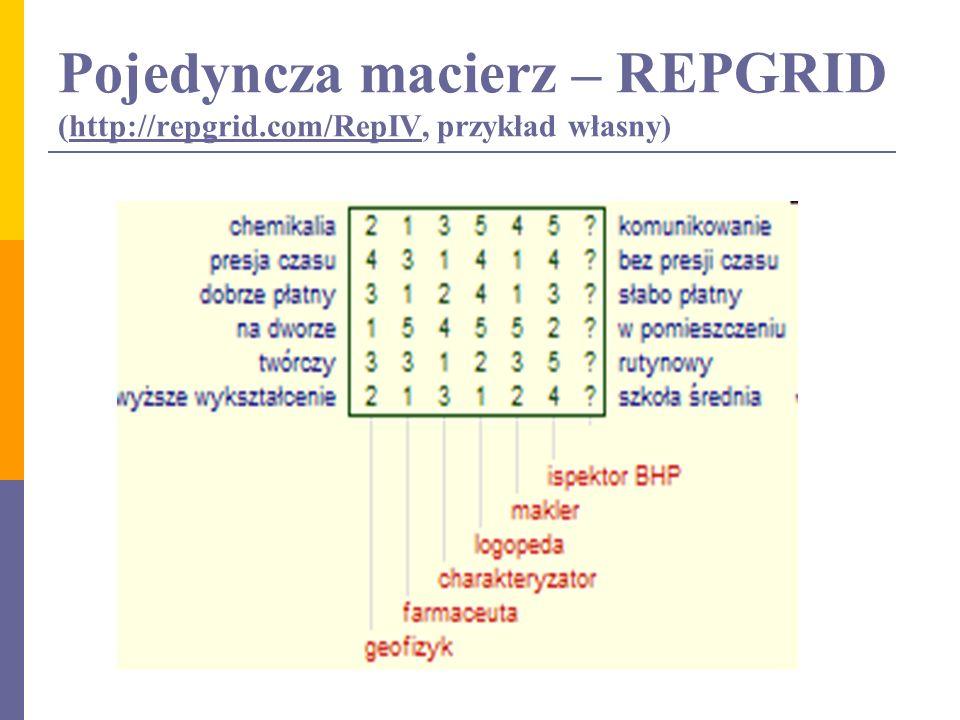Pojedyncza macierz – REPGRID (http://repgrid