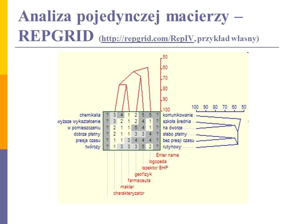 Analiza pojedynczej macierzy – REPGRID (http://repgrid