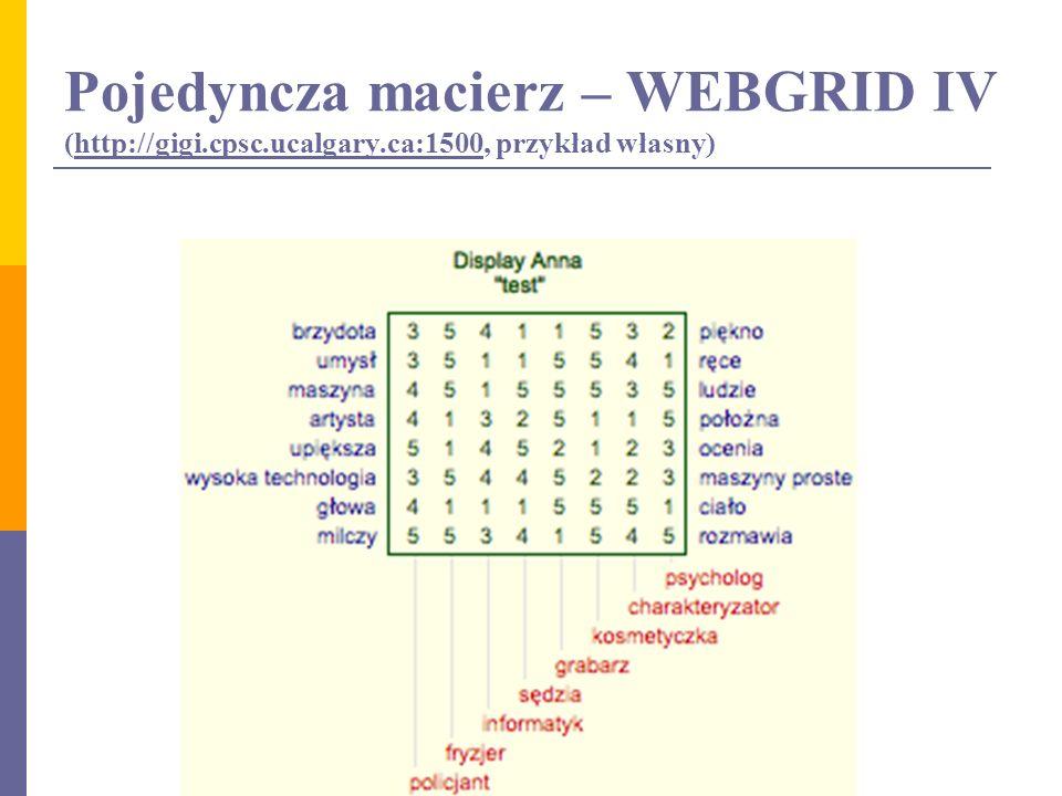 Pojedyncza macierz – WEBGRID IV (http://gigi. cpsc. ucalgary