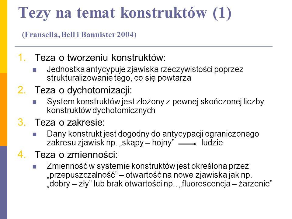 Tezy na temat konstruktów (1) (Fransella, Bell i Bannister 2004)