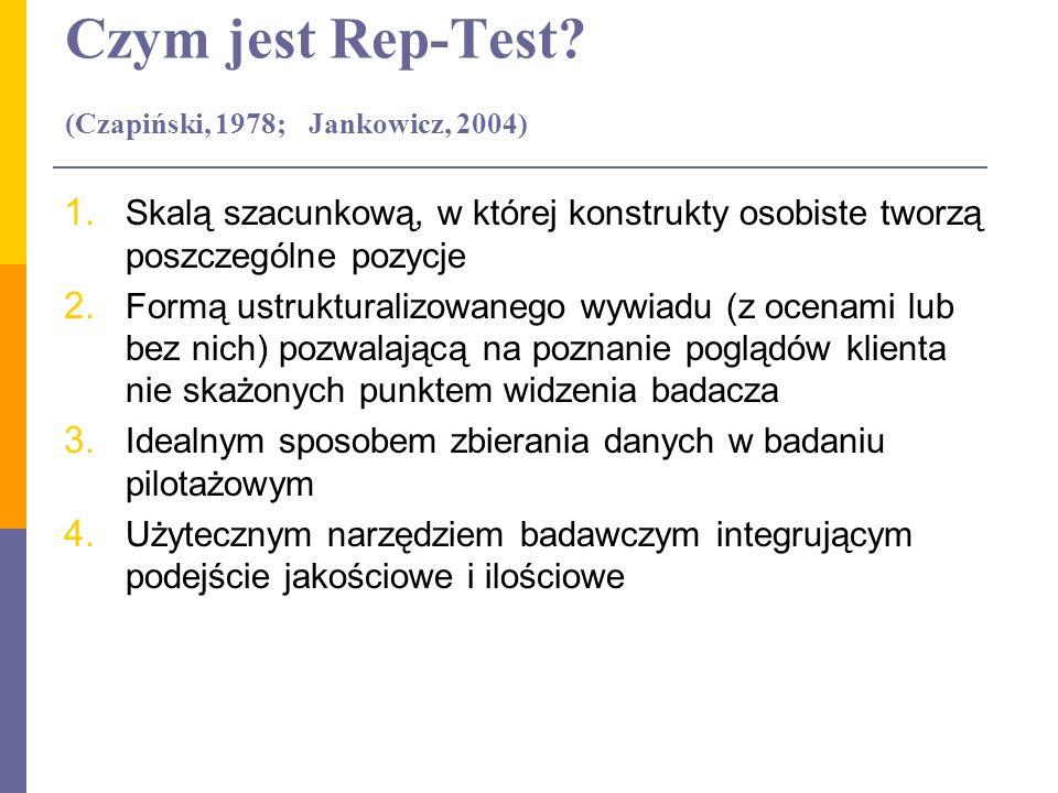Czym jest Rep-Test (Czapiński, 1978; Jankowicz, 2004)