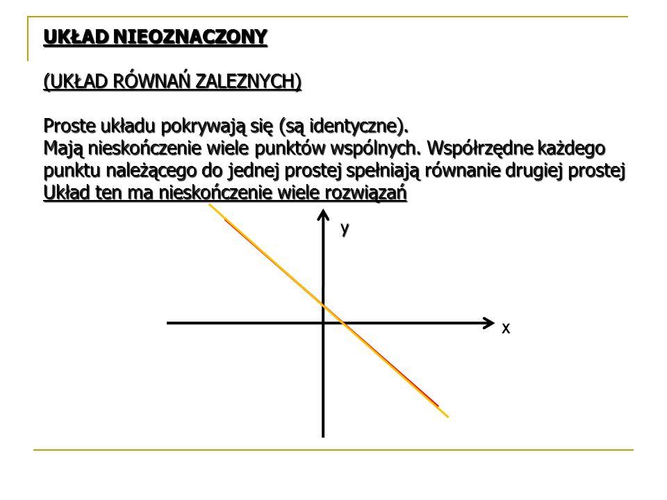 UKŁAD NIEOZNACZONY (UKŁAD RÓWNAŃ ZALEZNYCH) Proste układu pokrywają się (są identyczne). Mają nieskończenie wiele punktów wspólnych. Współrzędne każdego punktu należącego do jednej prostej spełniają równanie drugiej prostej Układ ten ma nieskończenie wiele rozwiązań