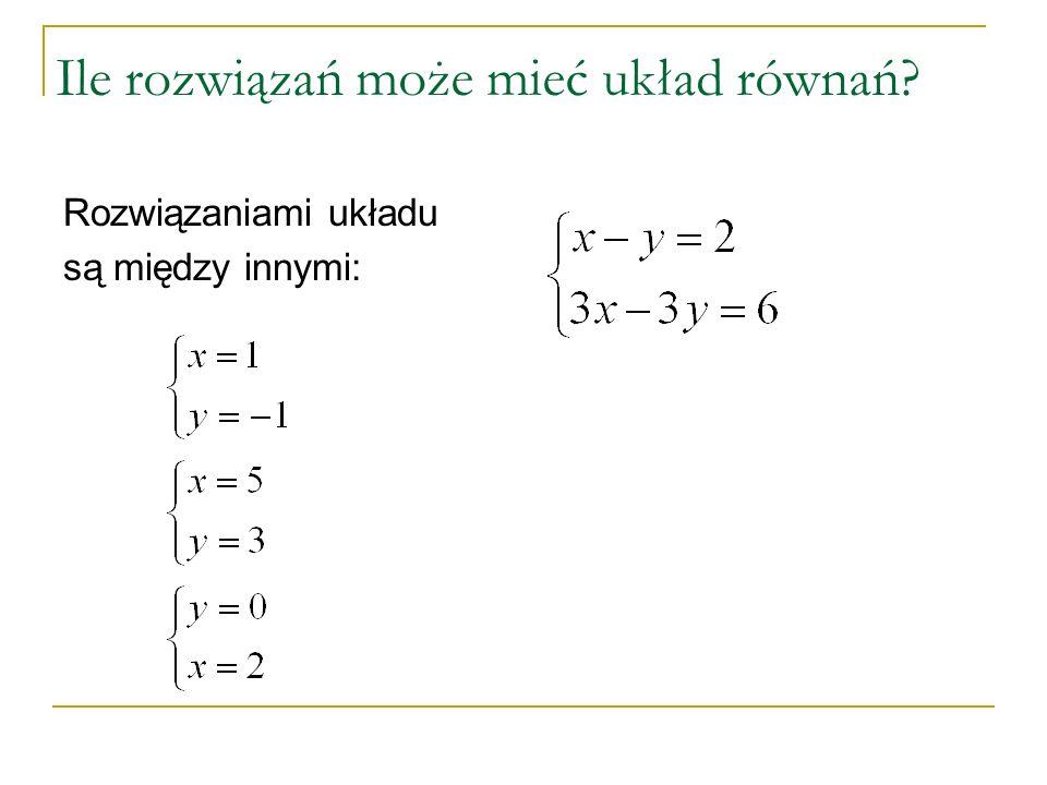 Ile rozwiązań może mieć układ równań