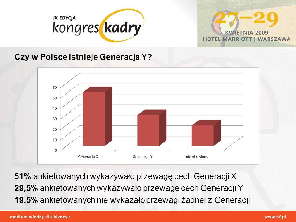 Czy w Polsce istnieje Generacja Y