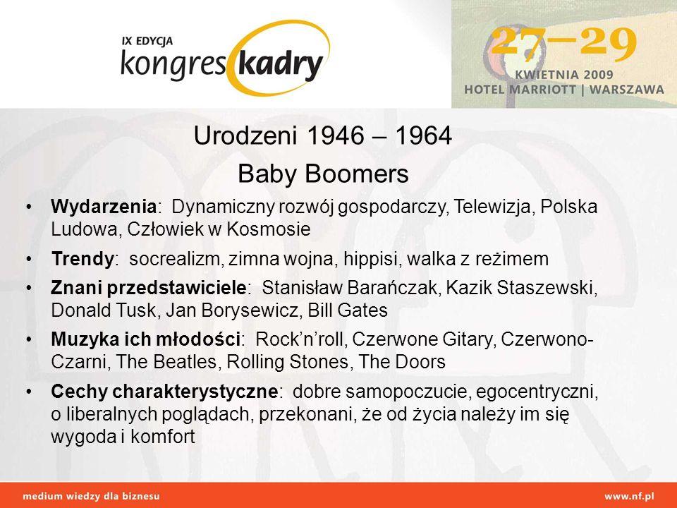 Urodzeni 1946 – 1964 Baby Boomers