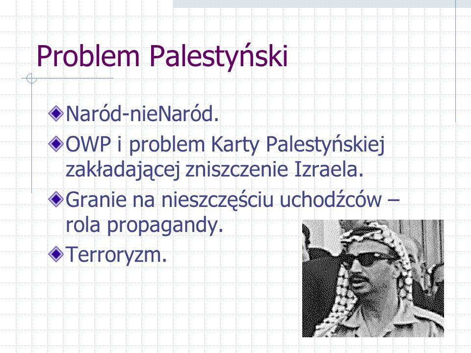 Problem Palestyński Naród-nieNaród.