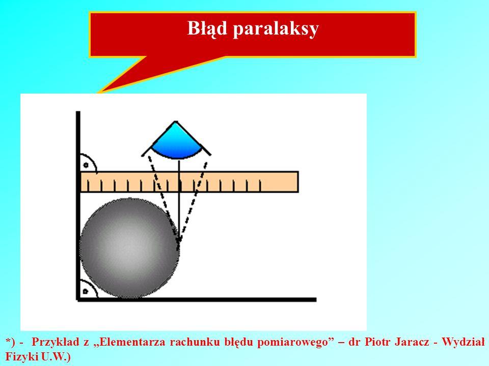 """Błąd paralaksy *) - Przykład z """"Elementarza rachunku błędu pomiarowego – dr Piotr Jaracz - Wydział Fizyki U.W.)"""