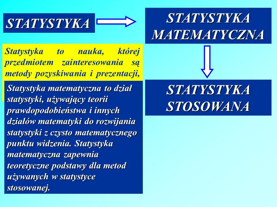 STATYSTYKA MATEMATYCZNA