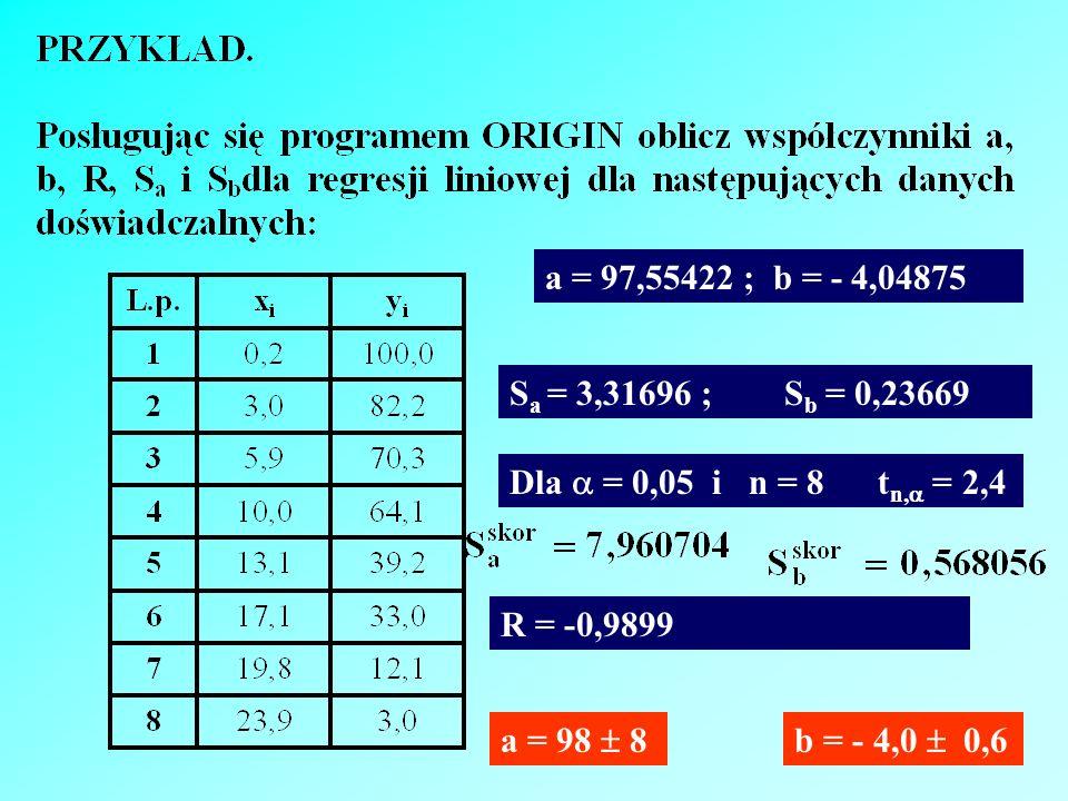 a = 97,55422 ; b = - 4,04875 Sa = 3,31696 ; Sb = 0,23669. Dla  = 0,05 i n = 8 tn, = 2,4.