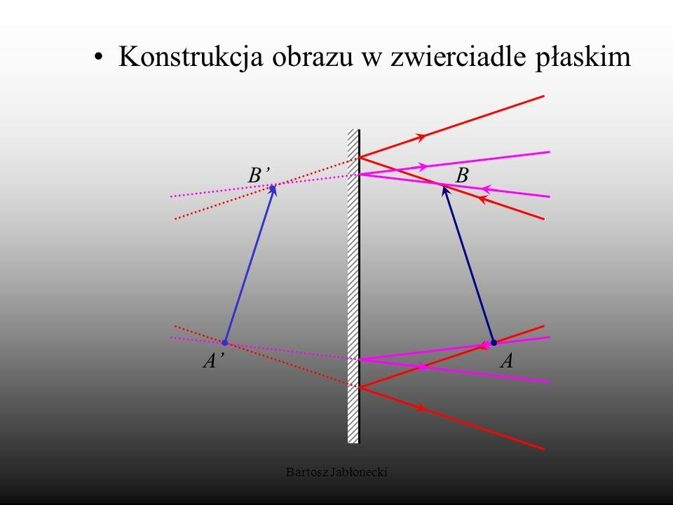 Konstrukcja obrazu w zwierciadle płaskim